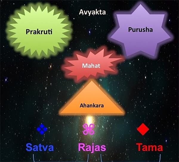 purush-prakriti-image4