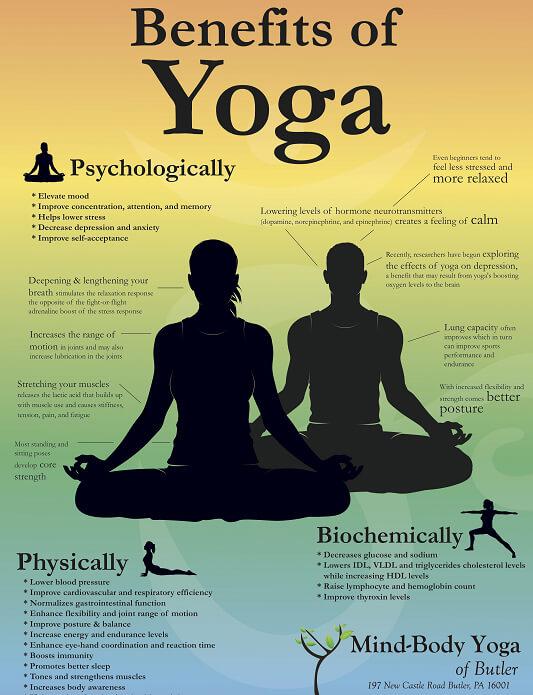 yoga-importance-image2